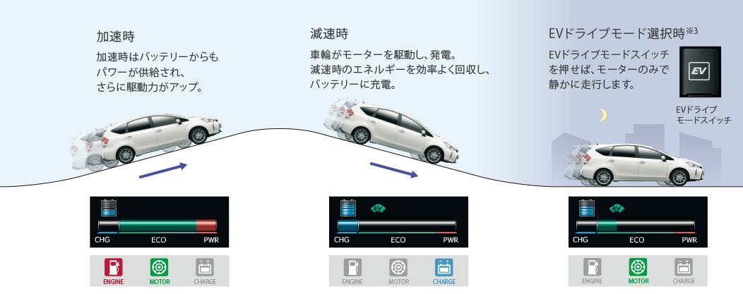 Mebius_Hybrid_system②